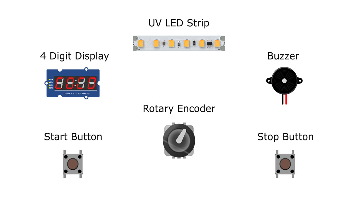 Led Uv Exposure Box Diy Pcb Youtube Pcp Application Logic